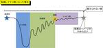 うつグラフ2.png